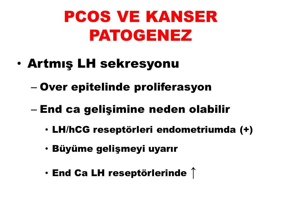 PCOS VE KANSER PATOGENEZ Artmış LH sekresyonu – Over epitelinde proliferasyon – End ca gelişimine neden olabilir LH/hCG reseptörleri endometriumda (+)