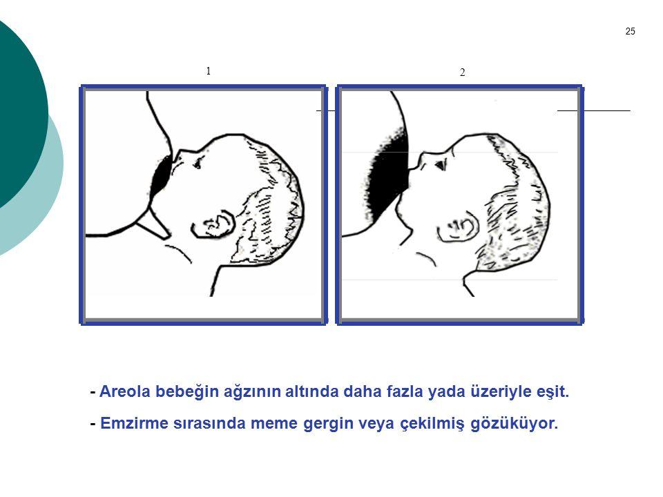 1 2 - Areola bebeğin ağzının altında daha fazla yada üzeriyle eşit. - Emzirme sırasında meme gergin veya çekilmiş gözüküyor. 2525