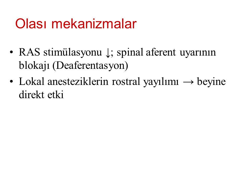 RAS stimülasyonu ↓; spinal aferent uyarının blokajı (Deaferentasyon) Lokal anesteziklerin rostral yayılımı → beyine direkt etki Olası mekanizmalar