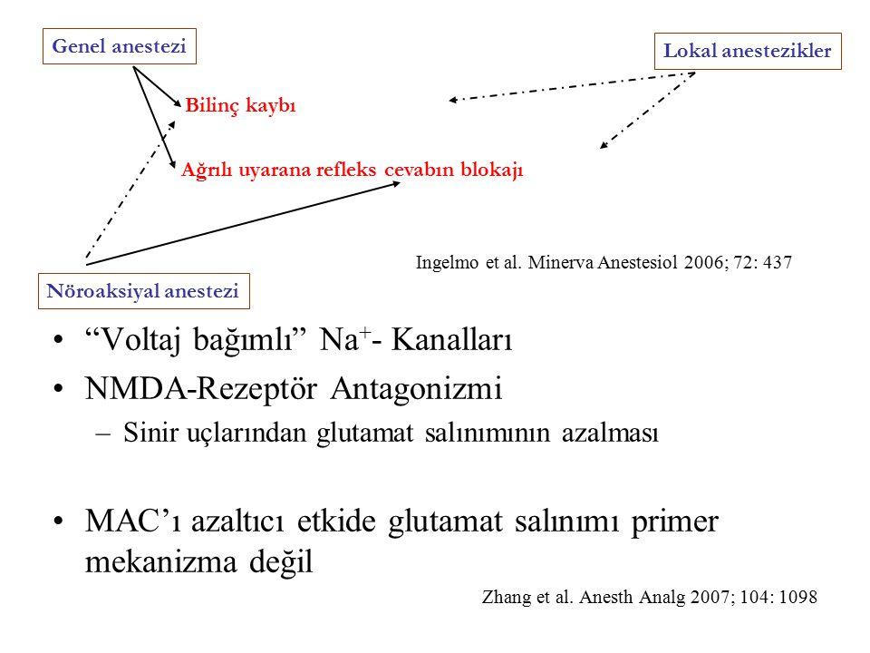 """Genel anestezi Bilinç kaybı Ağrılı uyarana refleks cevabın blokajı Nöroaksiyal anestezi Lokal anestezikler """"Voltaj bağımlı"""" Na + - Kanalları NMDA-Reze"""