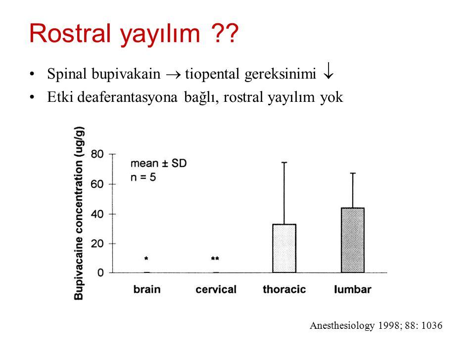 Rostral yayılım ?? Spinal bupivakain  tiopental gereksinimi  Etki deaferantasyona bağlı, rostral yayılım yok Anesthesiology 1998; 88: 1036