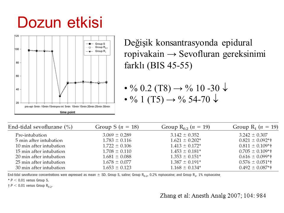 Zhang et al: Anesth Analg 2007; 104: 984 Değişik konsantrasyonda epidural ropivakain → Sevofluran gereksinimi farklı (BIS 45-55) % 0.2 (T8) → % 10 -30