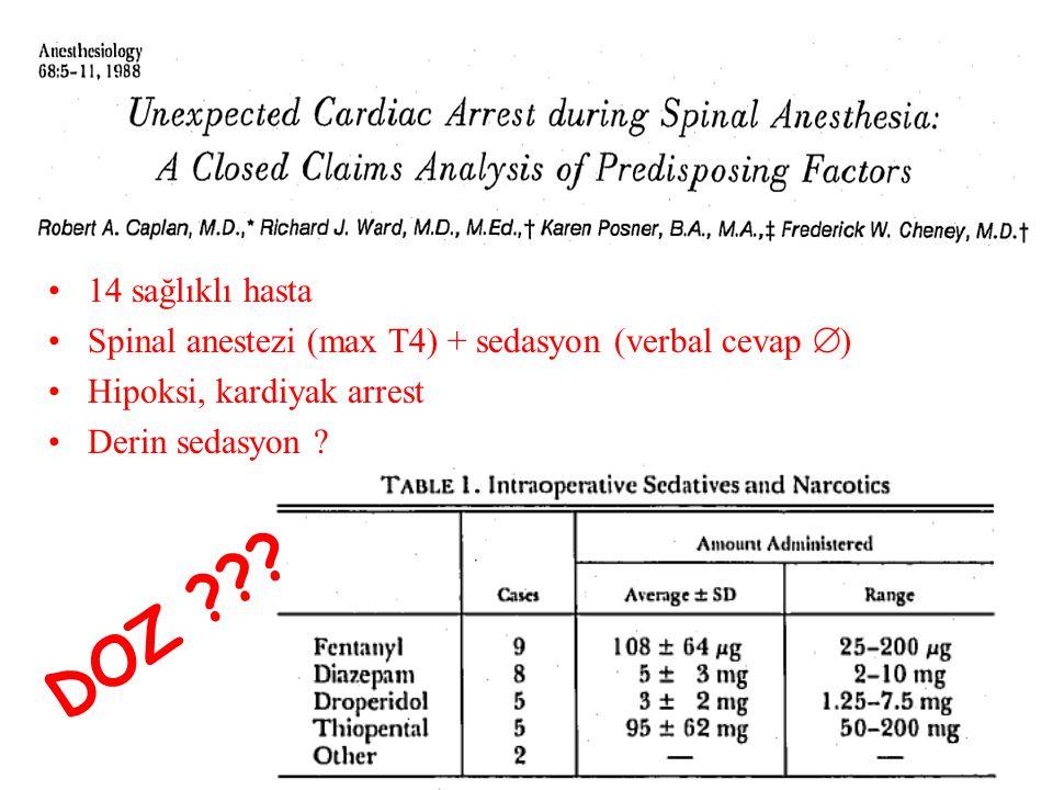 Sistemik etki İndüksiyonİdame Lidokain 2 mg/kg, bupivakain 1 mg/kg İM