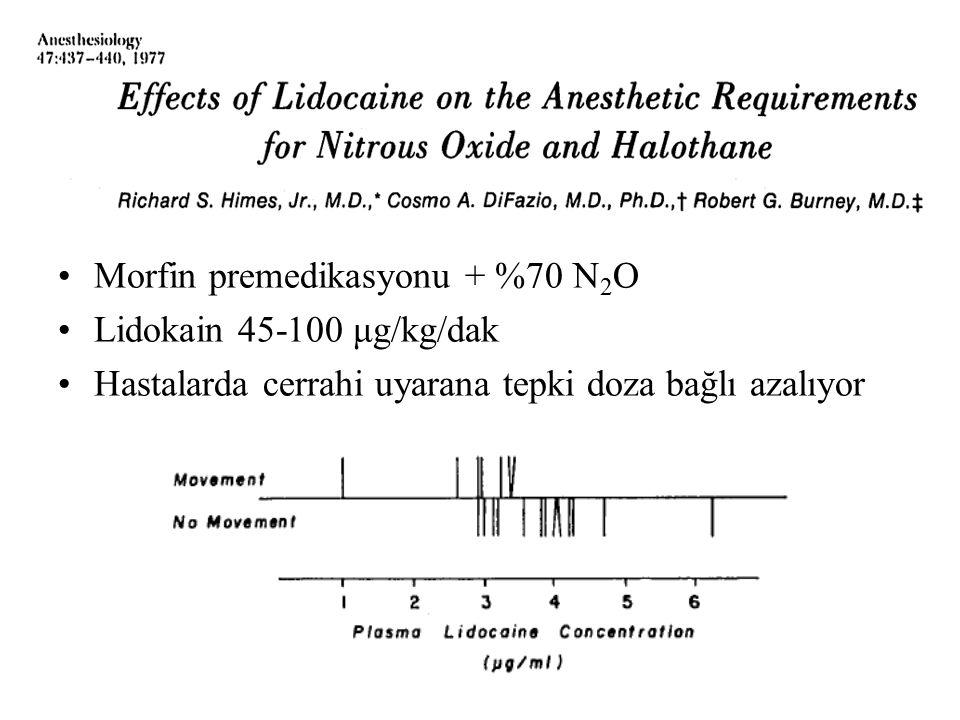 Morfin premedikasyonu + %70 N 2 O Lidokain 45-100 μg/kg/dak Hastalarda cerrahi uyarana tepki doza bağlı azalıyor