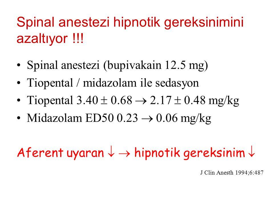 Spinal anestezi hipnotik gereksinimini azaltıyor !!! Spinal anestezi (bupivakain 12.5 mg) Tiopental / midazolam ile sedasyon Tiopental 3.40  0.68  2