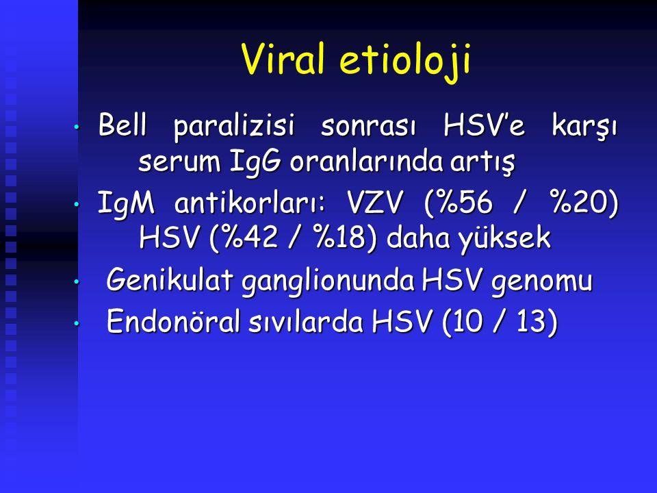 Viral etioloji Bell paralizisi sonrası HSV'e karşı serum IgG oranlarında artış Bell paralizisi sonrası HSV'e karşı serum IgG oranlarında artış IgM ant
