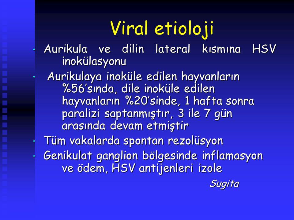Viral etioloji Aurikula ve dilin lateral kısmına HSV inokülasyonu Aurikula ve dilin lateral kısmına HSV inokülasyonu Aurikulaya inoküle edilen hayvanl