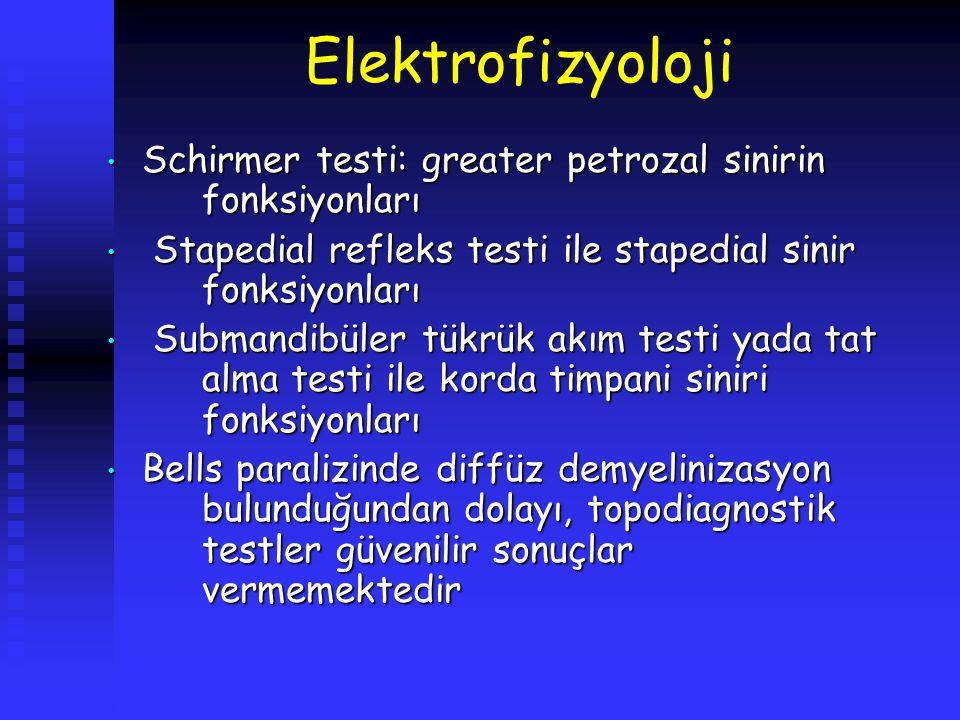 Elektrofizyoloji Schirmer testi: greater petrozal sinirin fonksiyonları Schirmer testi: greater petrozal sinirin fonksiyonları Stapedial refleks testi