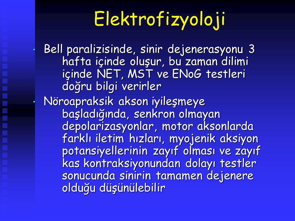 Elektrofizyoloji Bell paralizisinde, sinir dejenerasyonu 3 hafta içinde oluşur, bu zaman dilimi içinde NET, MST ve ENoG testleri doğru bilgi verirler