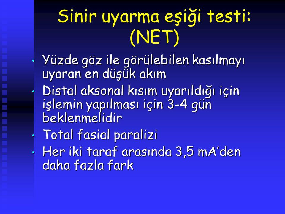 Sinir uyarma eşiği testi: (NET) Yüzde göz ile görülebilen kasılmayı uyaran en düşük akım Yüzde göz ile görülebilen kasılmayı uyaran en düşük akım Dist