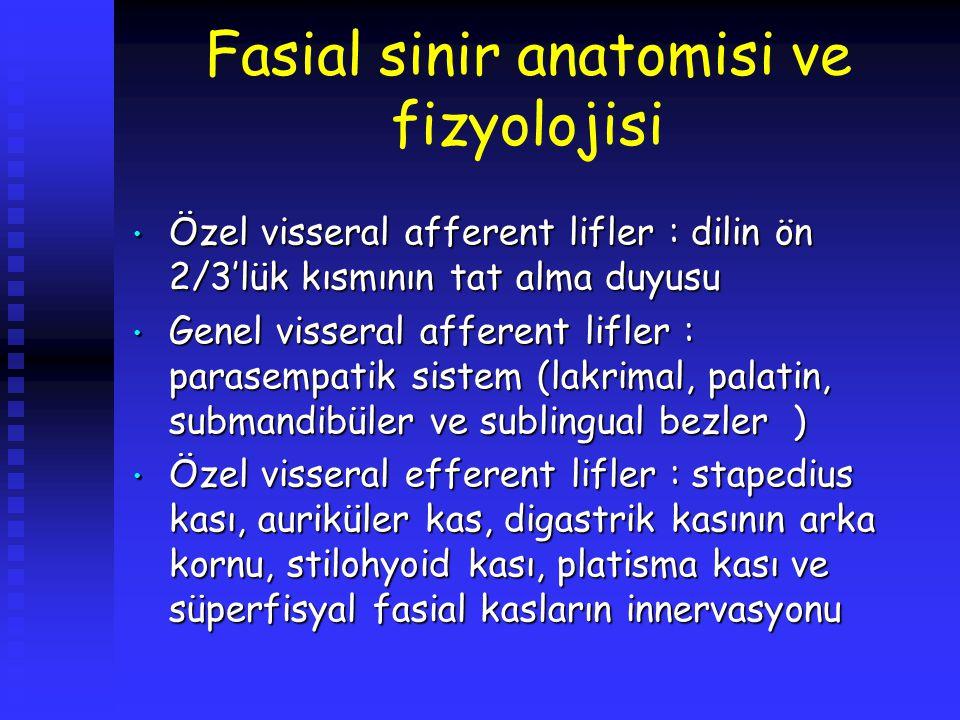 Fasial sinir anatomisi ve fizyolojisi Özel visseral afferent lifler : dilin ön 2/3'lük kısmının tat alma duyusu Özel visseral afferent lifler : dilin