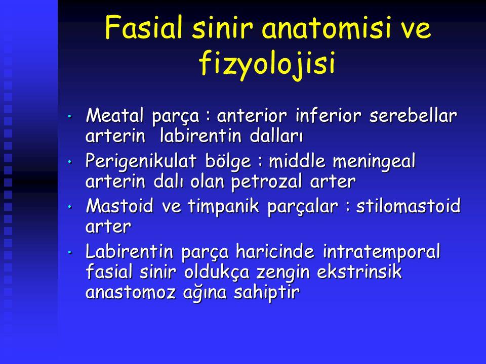 Sinir uyarma eşiği testi: (NET) Yüzde göz ile görülebilen kasılmayı uyaran en düşük akım Yüzde göz ile görülebilen kasılmayı uyaran en düşük akım Distal aksonal kısım uyarıldığı için işlemin yapılması için 3-4 gün beklenmelidir Distal aksonal kısım uyarıldığı için işlemin yapılması için 3-4 gün beklenmelidir Total fasial paralizi Total fasial paralizi Her iki taraf arasında 3,5 mA'den daha fazla fark Her iki taraf arasında 3,5 mA'den daha fazla fark