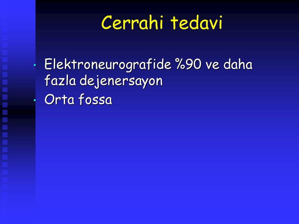 Cerrahi tedavi Elektroneurografide %90 ve daha fazla dejenersayon Elektroneurografide %90 ve daha fazla dejenersayon Orta fossa Orta fossa