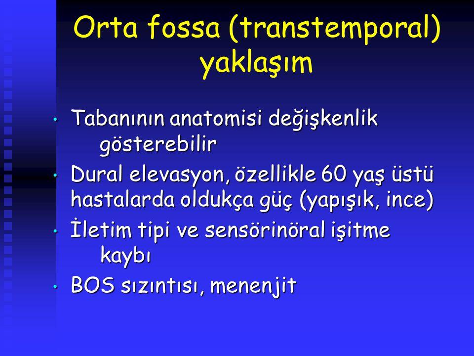 Orta fossa (transtemporal) yaklaşım Tabanının anatomisi değişkenlik gösterebilir Tabanının anatomisi değişkenlik gösterebilir Dural elevasyon, özellik