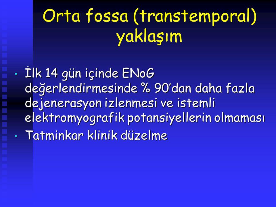 Orta fossa (transtemporal) yaklaşım İlk 14 gün içinde ENoG değerlendirmesinde % 90'dan daha fazla dejenerasyon izlenmesi ve istemli elektromyografik p