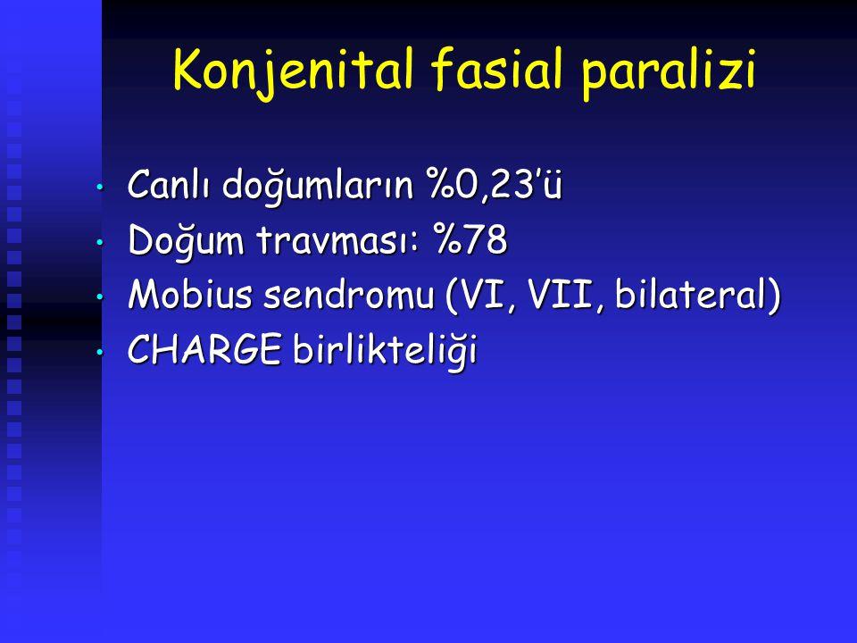 Konjenital fasial paralizi Canlı doğumların %0,23'ü Canlı doğumların %0,23'ü Doğum travması: %78 Doğum travması: %78 Mobius sendromu (VI, VII, bilater