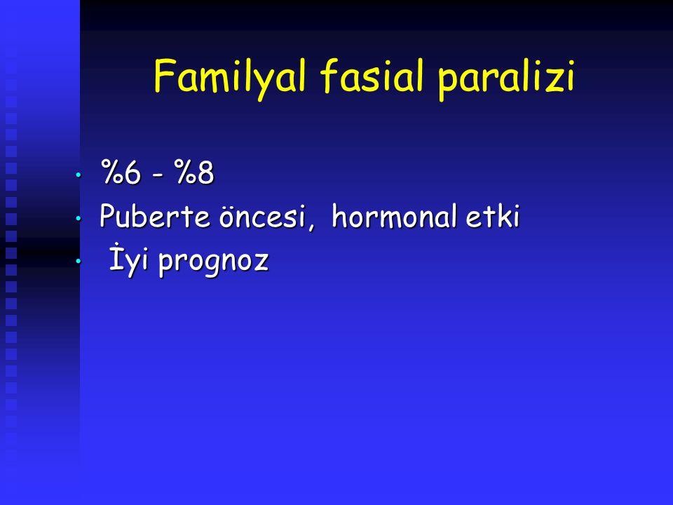 Familyal fasial paralizi %6 - %8 %6 - %8 Puberte öncesi, hormonal etki Puberte öncesi, hormonal etki İyi prognoz İyi prognoz