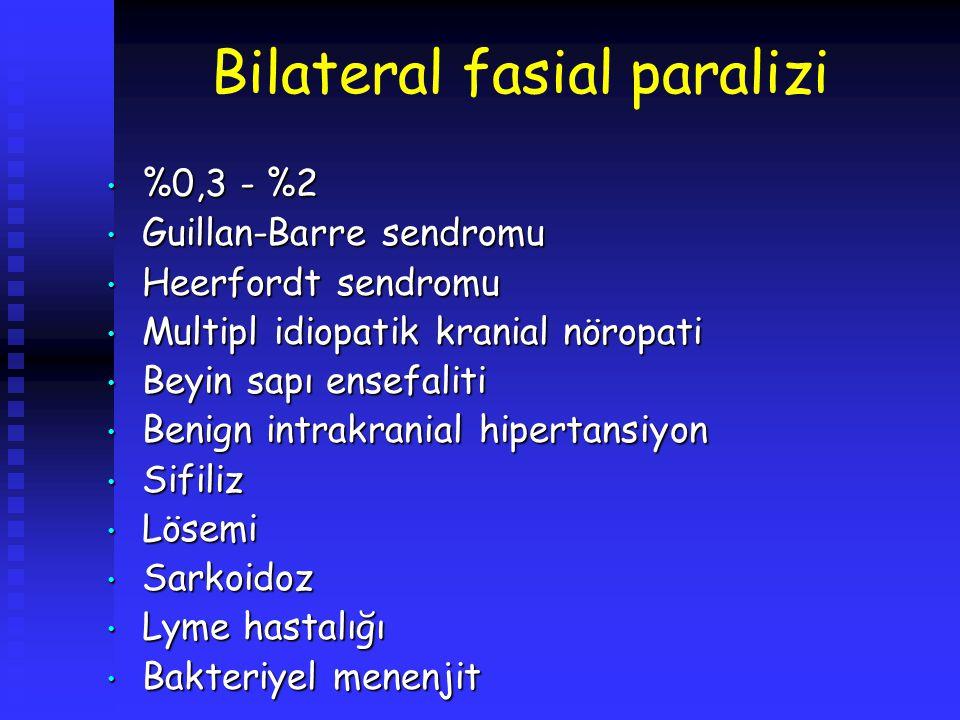 Bilateral fasial paralizi %0,3 - %2 %0,3 - %2 Guillan-Barre sendromu Guillan-Barre sendromu Heerfordt sendromu Heerfordt sendromu Multipl idiopatik kr