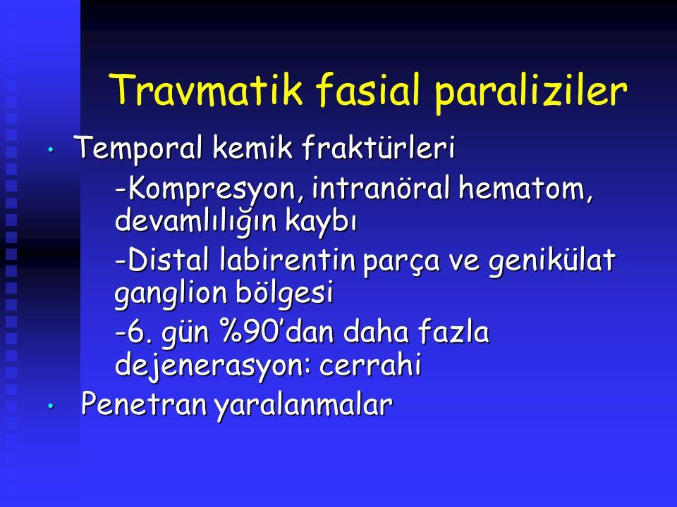 Travmatik fasial paraliziler Temporal kemik fraktürleri Temporal kemik fraktürleri -Kompresyon, intranöral hematom, devamlılığın kaybı -Distal labiren