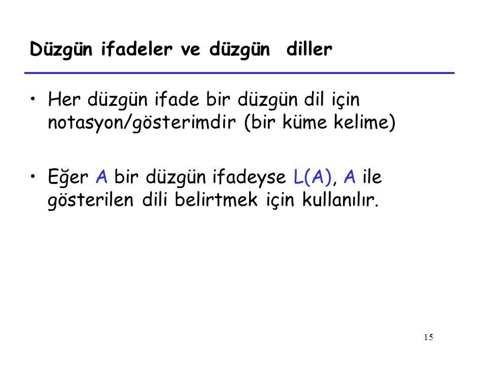 15 Düzgün ifadeler ve düzgün diller Her düzgün ifade bir düzgün dil için notasyon/gösterimdir (bir küme kelime) Eğer A bir düzgün ifadeyse L(A), A ile