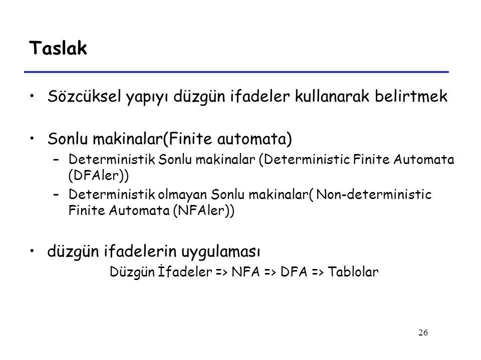 26 Taslak Sözcüksel yapıyı düzgün ifadeler kullanarak belirtmek Sonlu makinalar(Finite automata) –Deterministik Sonlu makinalar (Deterministic Finite Automata (DFAler)) –Deterministik olmayan Sonlu makinalar( Non-deterministic Finite Automata (NFAler)) düzgün ifadelerin uygulaması Düzgün İfadeler => NFA => DFA => Tablolar