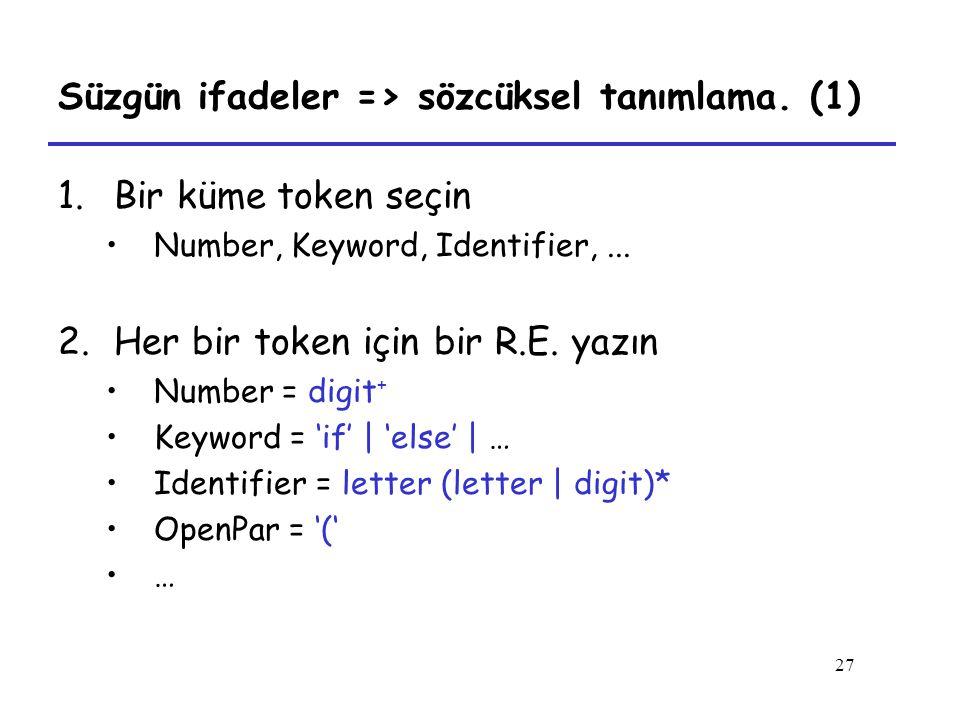27 Süzgün ifadeler => sözcüksel tanımlama. (1) 1.Bir küme token seçin Number, Keyword, Identifier,... 2.Her bir token için bir R.E. yazın Number = dig