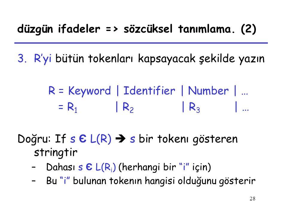 28 düzgün ifadeler => sözcüksel tanımlama. (2) 3.R'yi bütün tokenları kapsayacak şekilde yazın R = Keyword | Identifier | Number | … = R 1 | R 2 | R 3