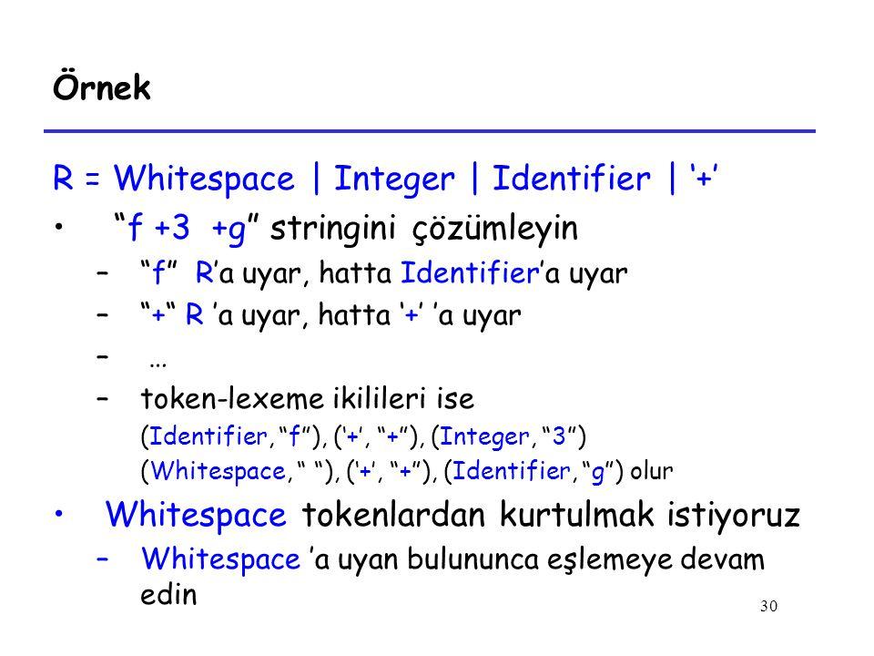 30 Örnek R = Whitespace | Integer | Identifier | '+' f +3 +g stringini çözümleyin – f R'a uyar, hatta Identifier'a uyar – + R 'a uyar, hatta '+' 'a uyar – … –token-lexeme ikilileri ise (Identifier, f ), ('+', + ), (Integer, 3 ) (Whitespace, ), ('+', + ), (Identifier, g ) olur Whitespace tokenlardan kurtulmak istiyoruz –Whitespace 'a uyan bulununca eşlemeye devam edin