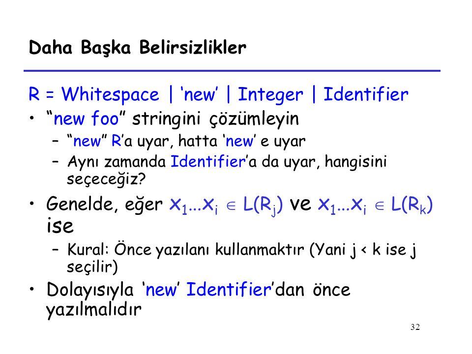 32 Daha Başka Belirsizlikler R = Whitespace | 'new' | Integer | Identifier new foo stringini çözümleyin – new R'a uyar, hatta 'new' e uyar –Aynı zamanda Identifier'a da uyar, hangisini seçeceğiz.