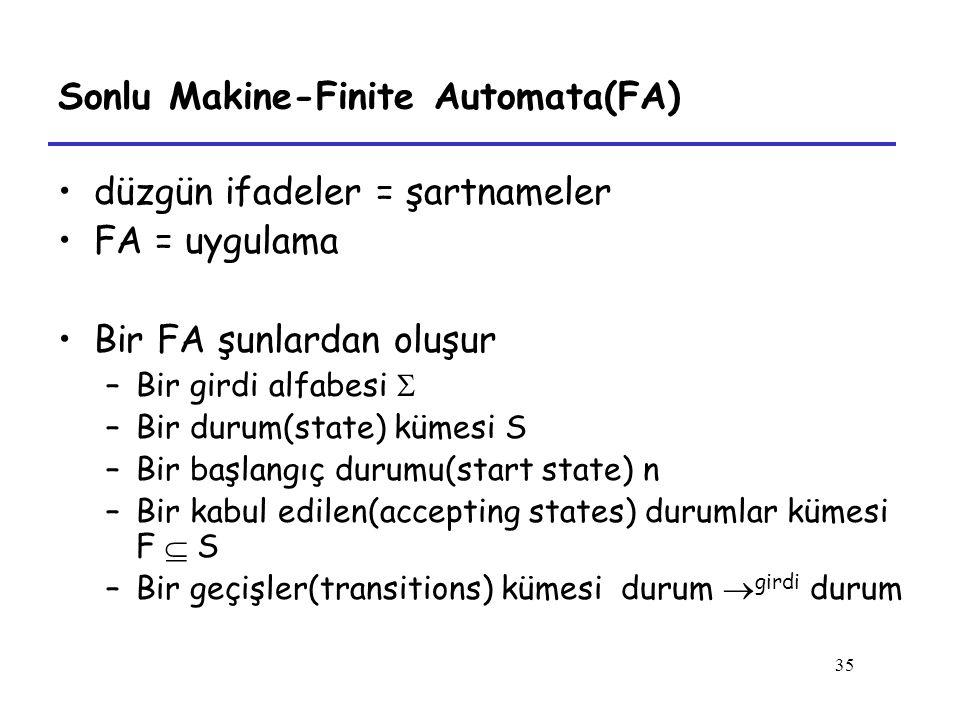 35 Sonlu Makine-Finite Automata(FA) düzgün ifadeler = şartnameler FA = uygulama Bir FA şunlardan oluşur –Bir girdi alfabesi  –Bir durum(state) kümesi S –Bir başlangıç durumu(start state) n –Bir kabul edilen(accepting states) durumlar kümesi F  S –Bir geçişler(transitions) kümesi durum  girdi durum