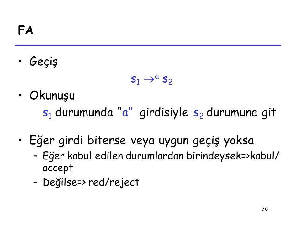 36 FA Geçiş s1 a s2s1 a s2 Okunuşu s 1 durumunda a girdisiyle s 2 durumuna git Eğer girdi biterse veya uygun geçiş yoksa –Eğer kabul edilen durumlardan birindeysek=>kabul/ accept –Değilse=> red/reject