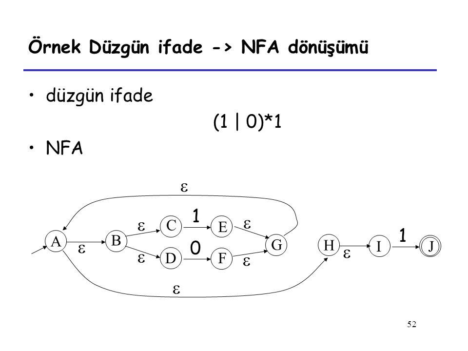 52 Örnek Düzgün ifade -> NFA dönüşümü düzgün ifade (1 | 0)*1 NFA  1 C E 0 DF   B   G    A H 1 IJ