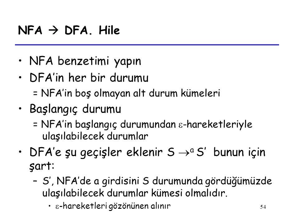 54 NFA  DFA. Hile NFA benzetimi yapın DFA'in her bir durumu = NFA'in boş olmayan alt durum kümeleri Başlangıç durumu = NFA'in başlangıç durumundan 