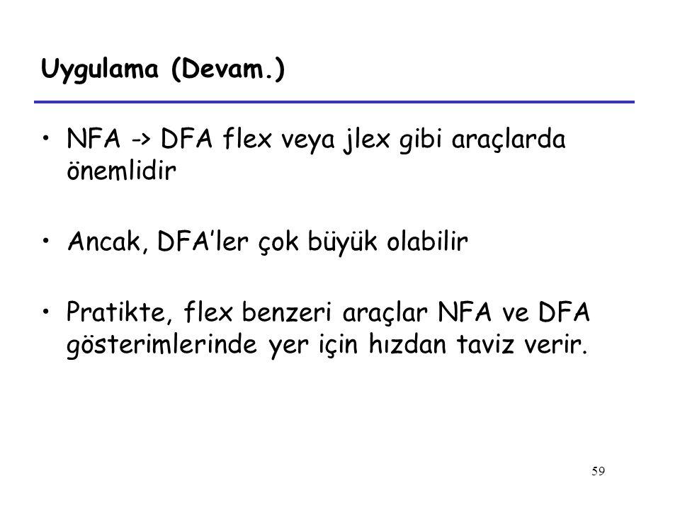 59 Uygulama (Devam.) NFA -> DFA flex veya jlex gibi araçlarda önemlidir Ancak, DFA'ler çok büyük olabilir Pratikte, flex benzeri araçlar NFA ve DFA gösterimlerinde yer için hızdan taviz verir.