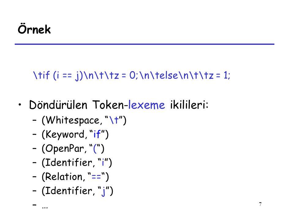 7 Örnek \tif (i == j)\n\t\tz = 0;\n\telse\n\t\tz = 1; Döndürülen Token-lexeme ikilileri: –(Whitespace, \t ) –(Keyword, if ) –(OpenPar, ( ) –(Identifier, i ) –(Relation, == ) –(Identifier, j ) –…
