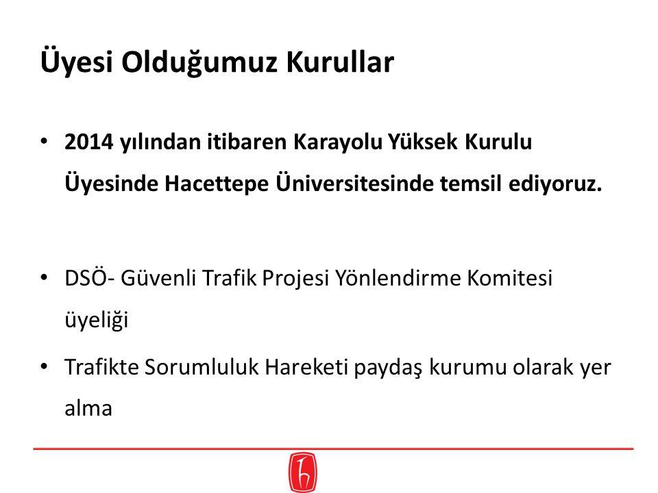 Üyesi Olduğumuz Kurullar 2014 yılından itibaren Karayolu Yüksek Kurulu Üyesinde Hacettepe Üniversitesinde temsil ediyoruz. DSÖ- Güvenli Trafik Projesi