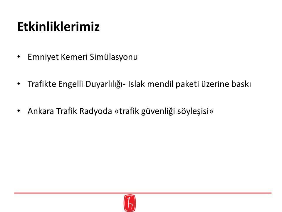 Etkinliklerimiz Emniyet Kemeri Simülasyonu Trafikte Engelli Duyarlılığı- Islak mendil paketi üzerine baskı Ankara Trafik Radyoda «trafik güvenliği söy