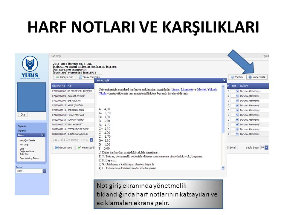 HARF NOTLARI VE KARŞILIKLARI Not giriş ekranında yönetmelik tıklandığında harf notlarının katsayıları ve açıklamaları ekrana gelir.