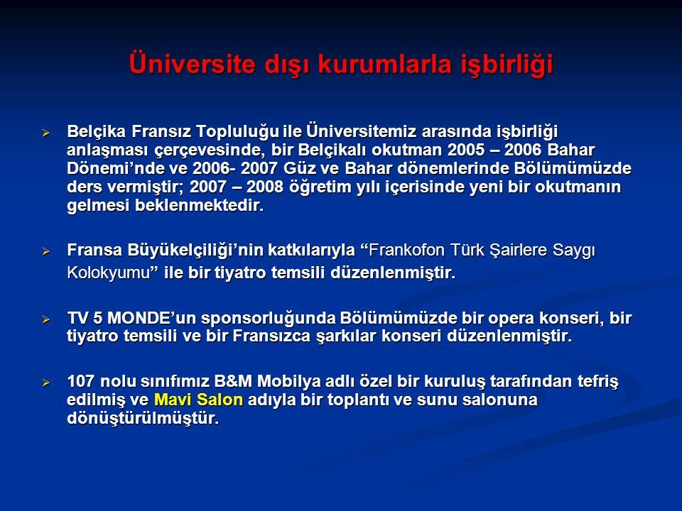 Üniversite dışı kurumlarla işbirliği  Belçika Fransız Topluluğu ile Üniversitemiz arasında işbirliği anlaşması çerçevesinde, bir Belçikalı okutman 2005 – 2006 Bahar Dönemi'nde ve 2006- 2007 Güz ve Bahar dönemlerinde Bölümümüzde ders vermiştir; 2007 – 2008 öğretim yılı içerisinde yeni bir okutmanın gelmesi beklenmektedir.