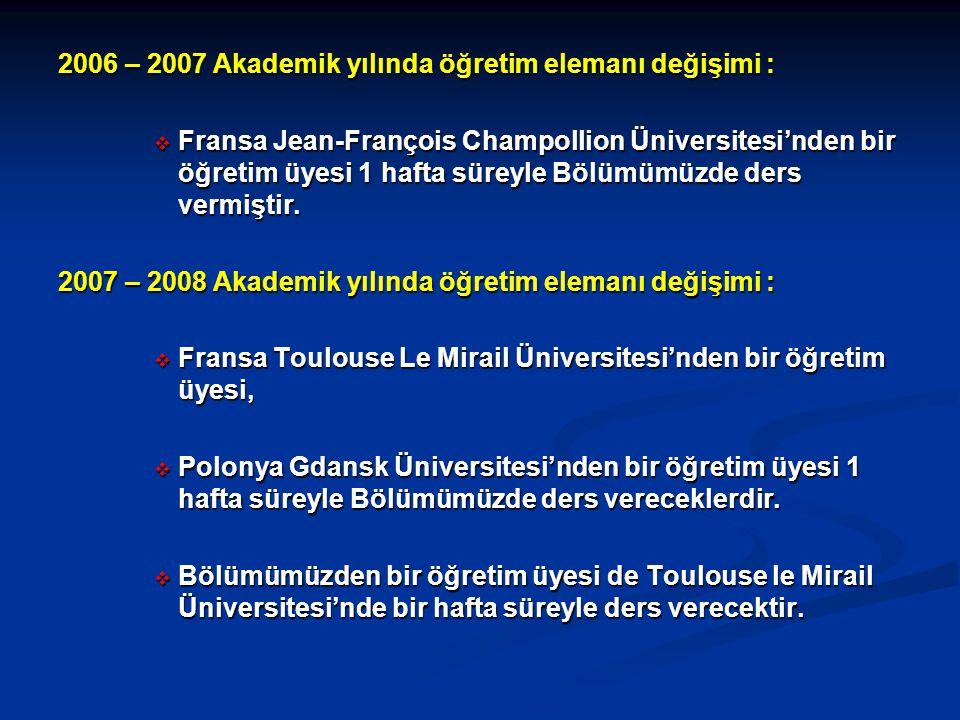 2006 – 2007 Akademik yılında öğretim elemanı değişimi :  Fransa Jean-François Champollion Üniversitesi'nden bir öğretim üyesi 1 hafta süreyle Bölümümüzde ders vermiştir.