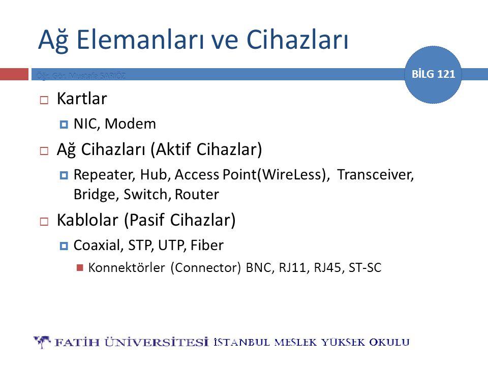BİLG 121 Ağ Elemanları ve Cihazları  Kartlar  NIC, Modem  Ağ Cihazları (Aktif Cihazlar)  Repeater, Hub, Access Point(WireLess), Transceiver, Bridg