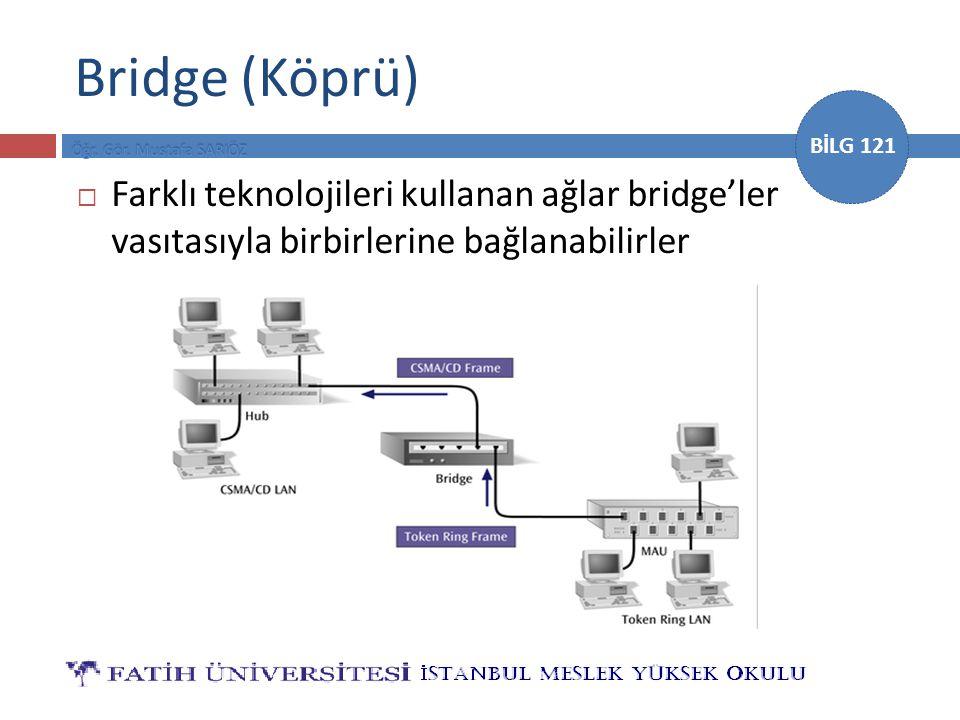 BİLG 121 Bridge (Köprü)  Farklı teknolojileri kullanan ağlar bridge'ler vasıtasıyla birbirlerine bağlanabilirler