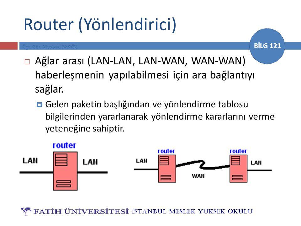 BİLG 121 Router (Yönlendirici)  Ağlar arası (LAN-LAN, LAN-WAN, WAN-WAN) haberleşmenin yapılabilmesi için ara bağlantıyı sağlar.  Gelen paketin başlı