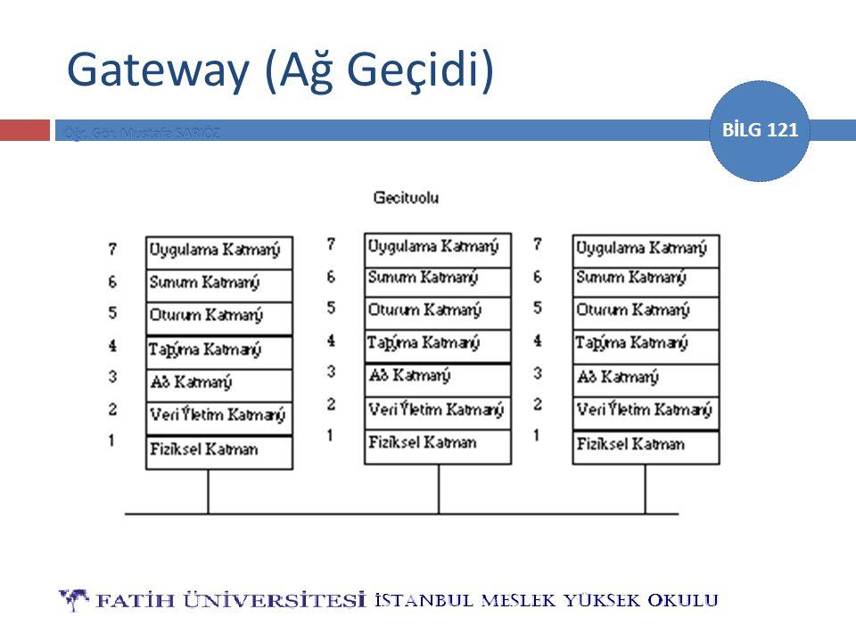 BİLG 121 Gateway (Ağ Geçidi)