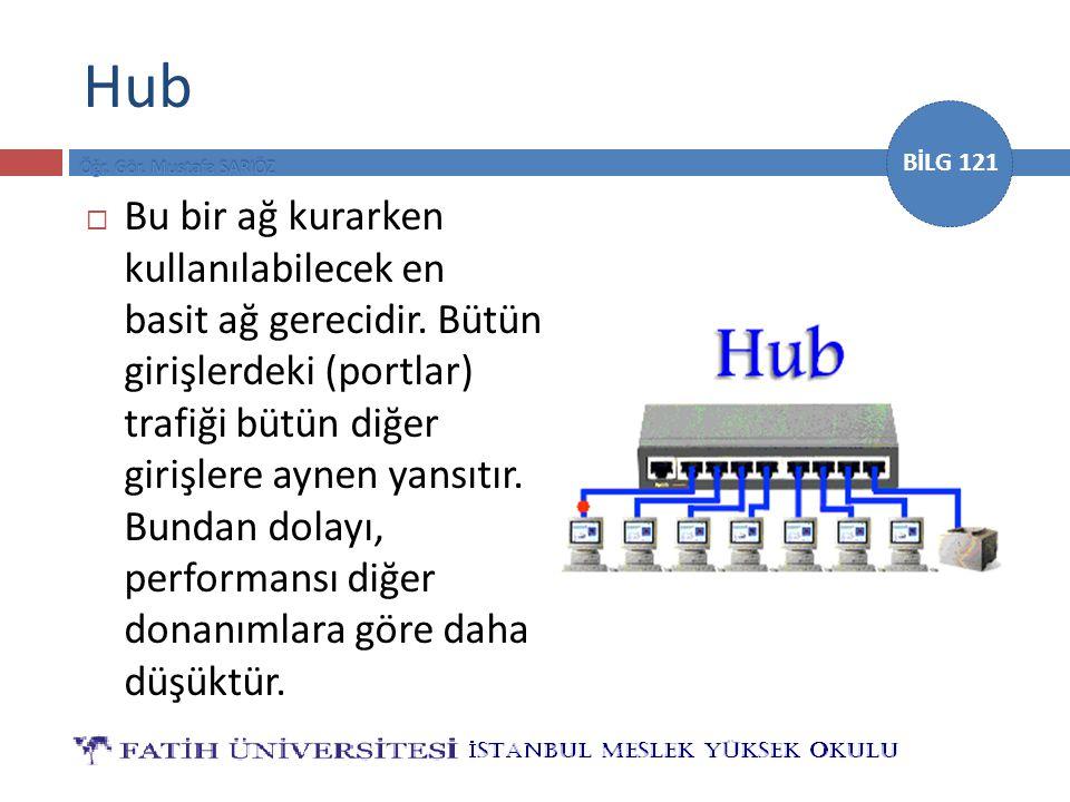BİLG 121 Hub  Bu bir ağ kurarken kullanılabilecek en basit ağ gerecidir. Bütün girişlerdeki (portlar) trafiği bütün diğer girişlere aynen yansıtır. B
