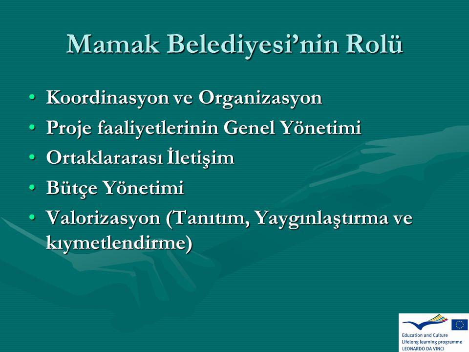 Mamak Belediyesi'nin Rolü Koordinasyon ve OrganizasyonKoordinasyon ve Organizasyon Proje faaliyetlerinin Genel YönetimiProje faaliyetlerinin Genel Yönetimi Ortaklararası İletişimOrtaklararası İletişim Bütçe YönetimiBütçe Yönetimi Valorizasyon (Tanıtım, Yaygınlaştırma ve kıymetlendirme)Valorizasyon (Tanıtım, Yaygınlaştırma ve kıymetlendirme)