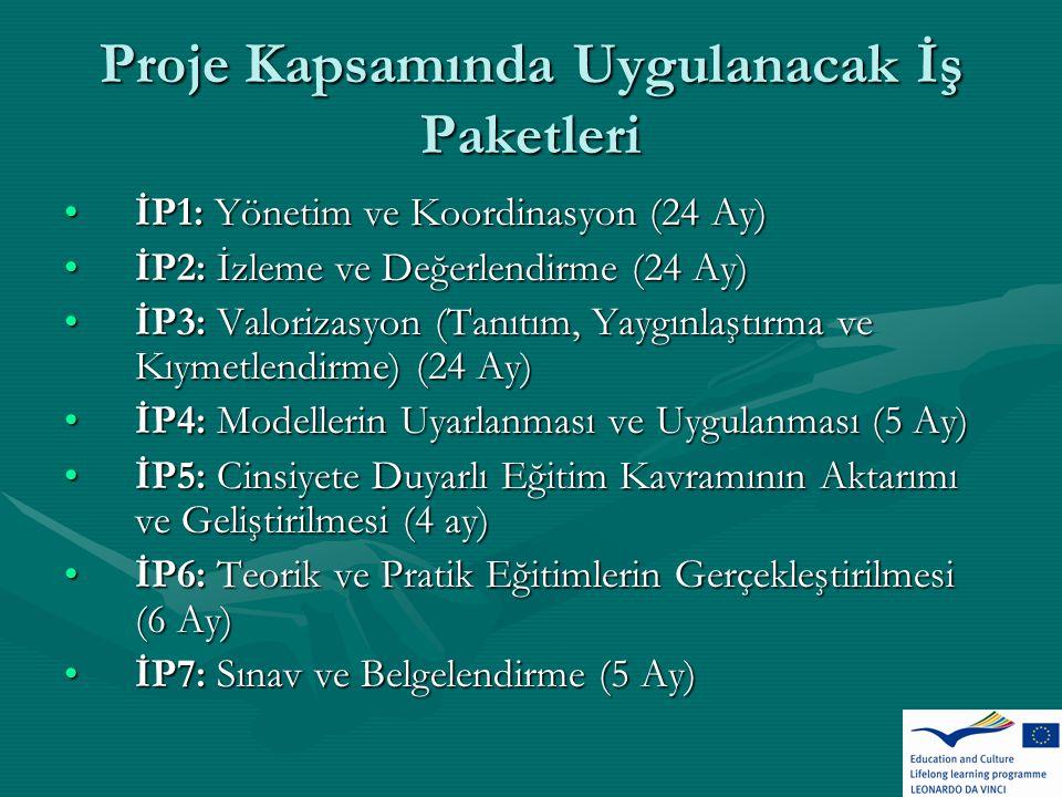 Proje Kapsamında Uygulanacak İş Paketleri İP1: Yönetim ve Koordinasyon (24 Ay)İP1: Yönetim ve Koordinasyon (24 Ay) İP2: İzleme ve Değerlendirme (24 Ay)İP2: İzleme ve Değerlendirme (24 Ay) İP3: Valorizasyon (Tanıtım, Yaygınlaştırma ve Kıymetlendirme) (24 Ay)İP3: Valorizasyon (Tanıtım, Yaygınlaştırma ve Kıymetlendirme) (24 Ay) İP4: Modellerin Uyarlanması ve Uygulanması (5 Ay)İP4: Modellerin Uyarlanması ve Uygulanması (5 Ay) İP5: Cinsiyete Duyarlı Eğitim Kavramının Aktarımı ve Geliştirilmesi (4 ay)İP5: Cinsiyete Duyarlı Eğitim Kavramının Aktarımı ve Geliştirilmesi (4 ay) İP6: Teorik ve Pratik Eğitimlerin Gerçekleştirilmesi (6 Ay)İP6: Teorik ve Pratik Eğitimlerin Gerçekleştirilmesi (6 Ay) İP7: Sınav ve Belgelendirme (5 Ay)İP7: Sınav ve Belgelendirme (5 Ay)