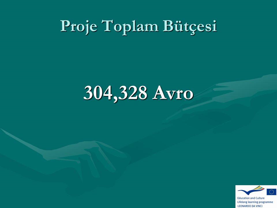 Proje Toplam Bütçesi 304,328 Avro