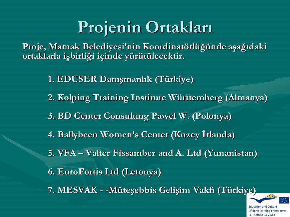 Projenin Ortakları Proje, Mamak Belediyesi'nin Koordinatörlüğünde aşağıdaki ortaklarla işbirliği içinde yürütülecektir.