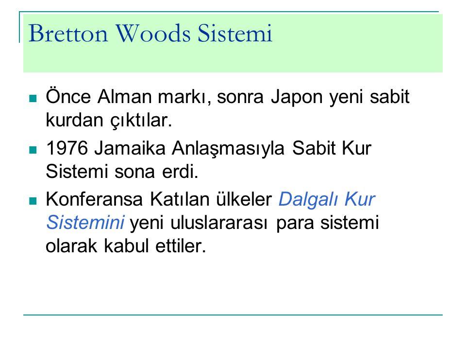 Bretton Woods Sistemi Önce Alman markı, sonra Japon yeni sabit kurdan çıktılar. 1976 Jamaika Anlaşmasıyla Sabit Kur Sistemi sona erdi. Konferansa Katı